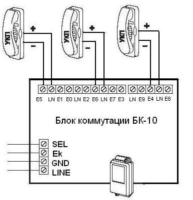 Инструкция Схема Доводчиков