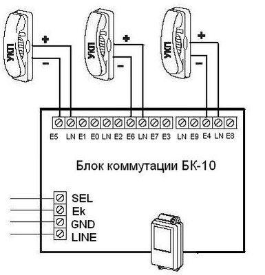 БК-10